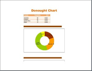 Creative Professional Design Doughnut Chart