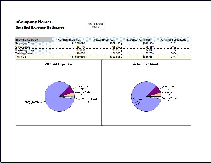 MS Excel Expense Estimate Template
