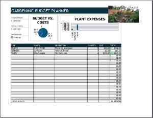 Gardening Budget Planner Template