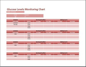 Glucose Levels Monitoring Chart