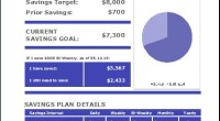 Generic Savings Estimator Template