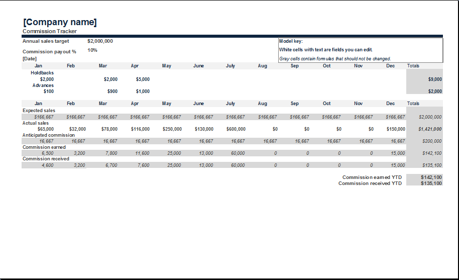 MS Excel Sales Commission Tracker
