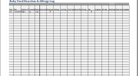 baby food reaction and allergy log template