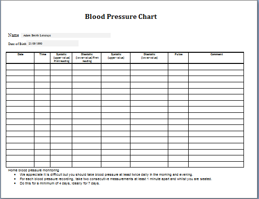 Blood Pressure Tracker with Chart | Word & Excel Templates
