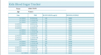 kids blood sugar tracker