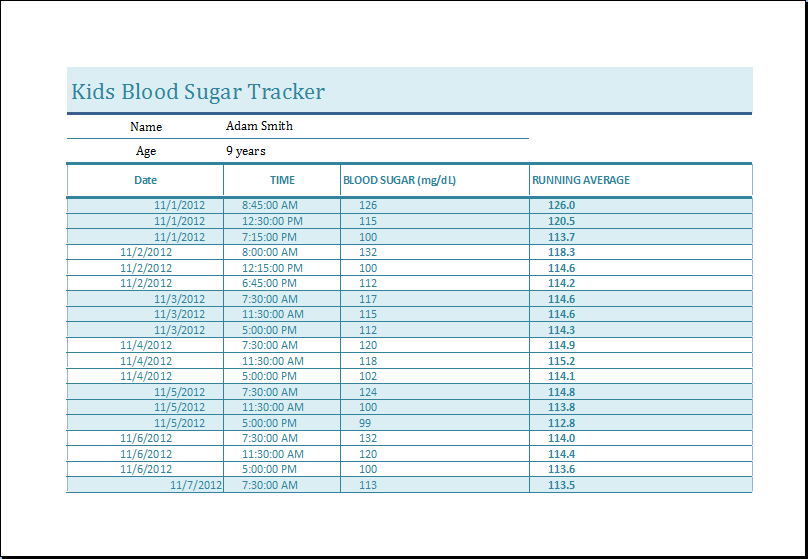 kids blood sugar tracker template ms excel