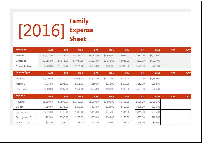 Family expense sheet with monthly household budget
