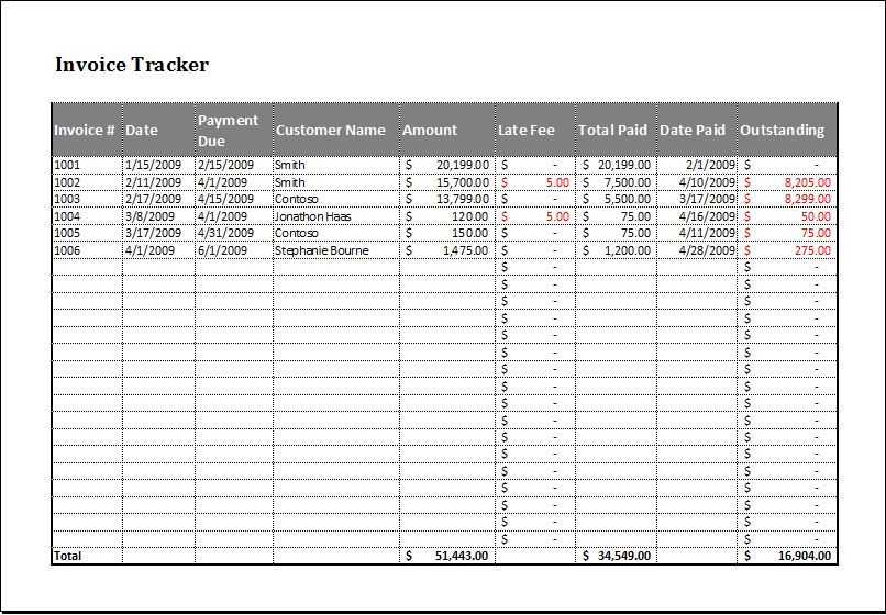 Invoice Tracker Template For Excel Word Excel Templates