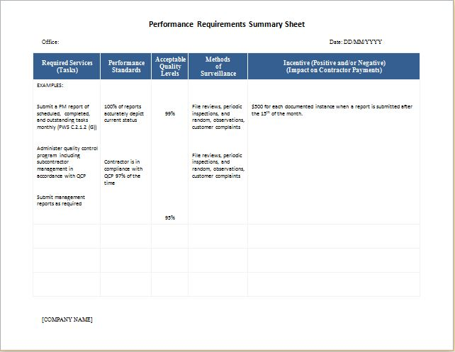 Performance Requirements Summary Sheet