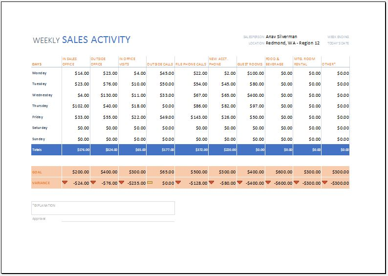 weekly sales activity report template for excel word excel templates. Black Bedroom Furniture Sets. Home Design Ideas