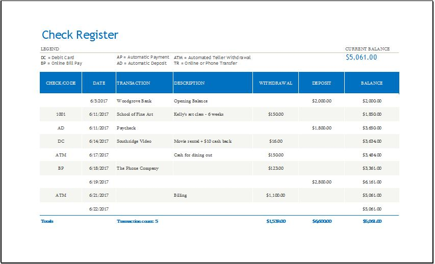 Check Register with Transaction Code Template