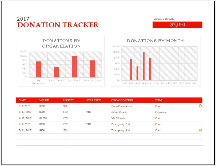 donation tracker template for ms excel