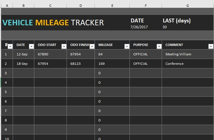 15 Vehicle Mileage Log Templates for MS Word & Excel | Word & Excel