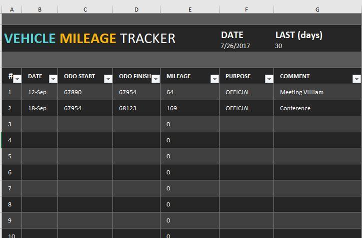 Mileage Log