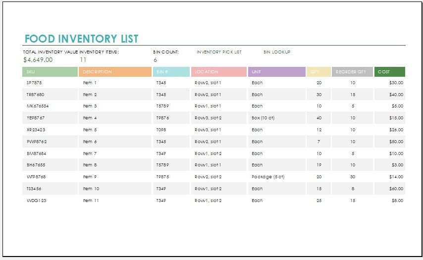 food inventory template for ms excel