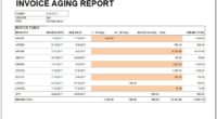 Invoice aging report template