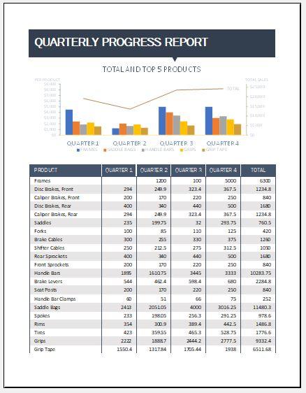 Quarterly Progress Report Template