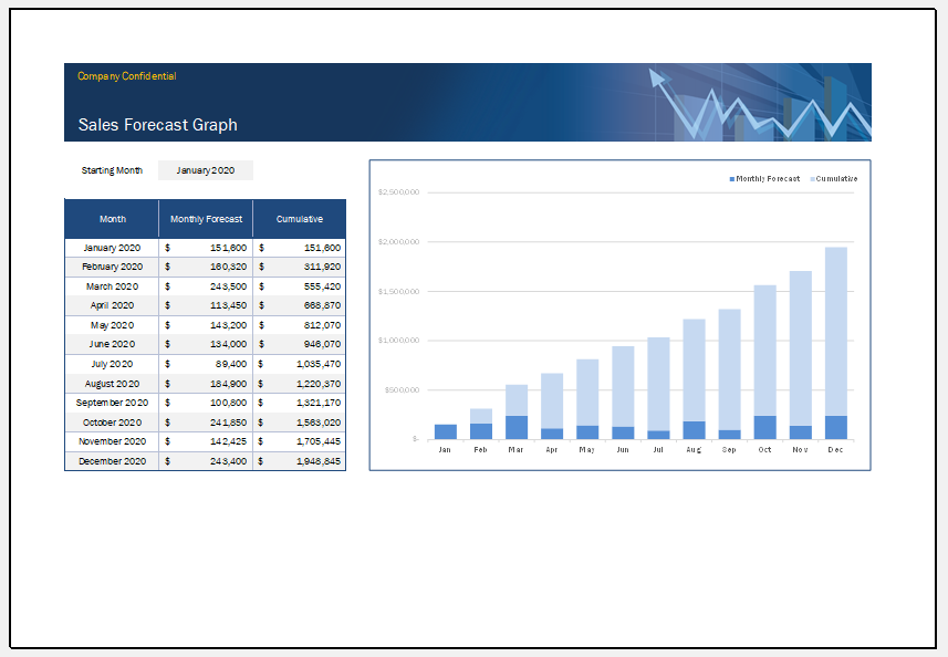 Sales forecast tracker template