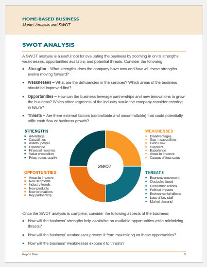 Business Market analysis and SWOT Template