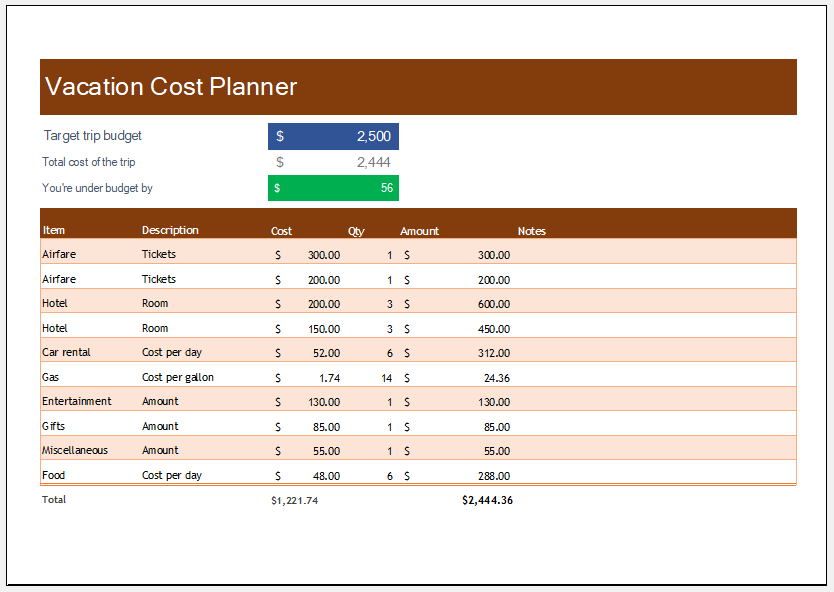 Vacation Cost Planner Template for Excel