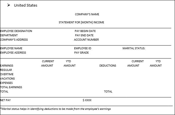 United states salary slip Format